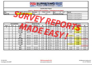 surveying report